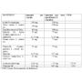 TESTO-X-HX-PREMIUM-Valeur-nutritionnelles-small