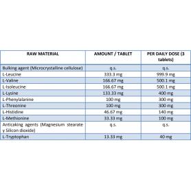 Essentail amino acids HX premium valeurs nutritionnelles